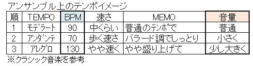 ドラマーの役割(テンポ
