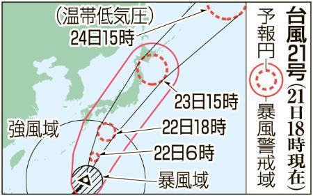 2017台風21号