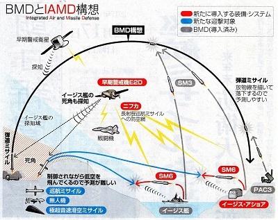 17.12.17朝日・防空網強化5