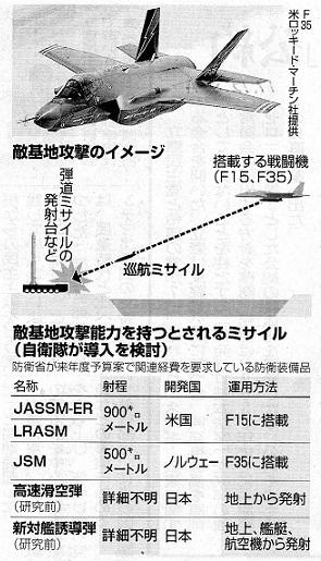 17.12.8朝日・長距離巡航ミサイル導入方針 - コピー
