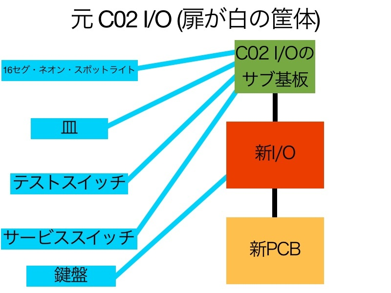 C02.jpg