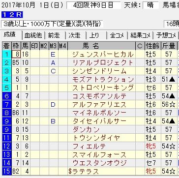 171001阪神12R結果