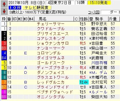 17テレビ静岡賞