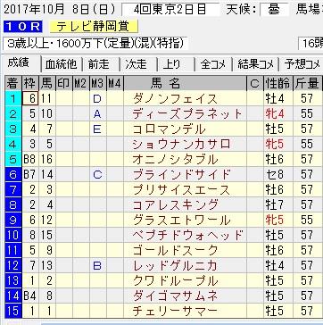 17テレビ静岡賞結果