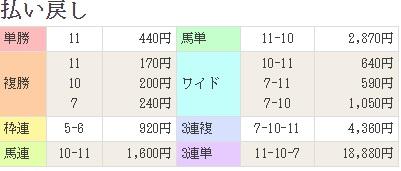 17テレビ静岡賞払戻