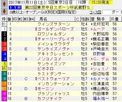 17武蔵野S