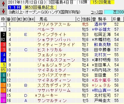 17福島記念