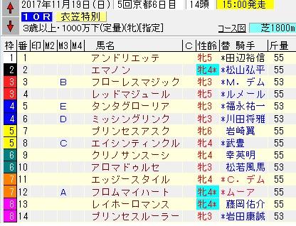 17衣笠特別