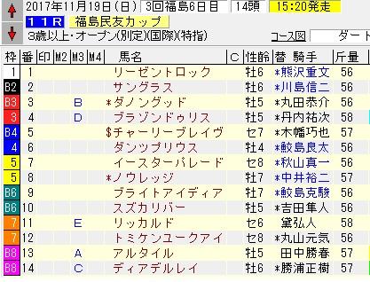 17福島民友C