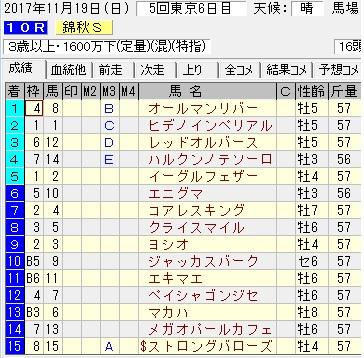 17錦秋S結果