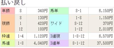 17錦秋S払戻