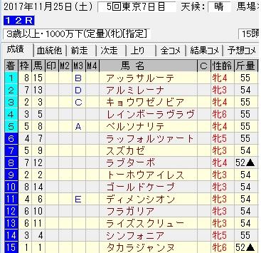 171125東京12R結果