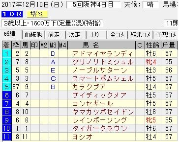 17堺S結果