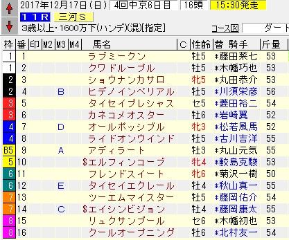 17三河S