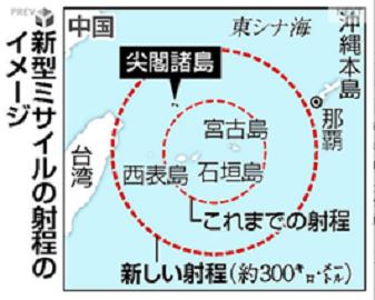 地対艦ミサイル 2