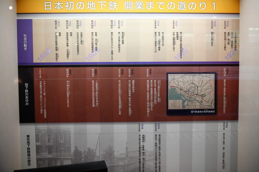 地下鉄の歴史 1