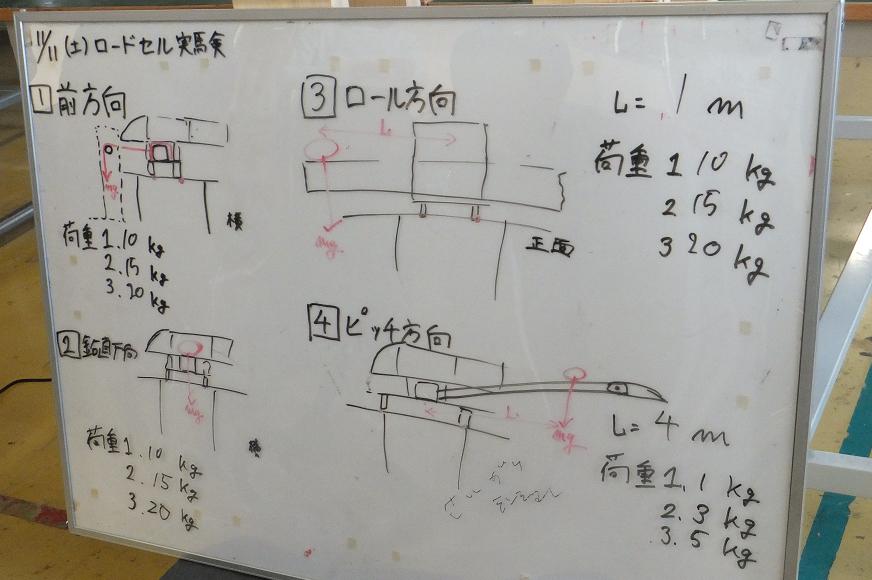 校正実験_実験概要-1