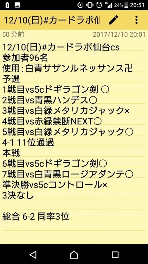 第4回デュエマ仙台店cs3位 白青ルネッサンス 戦績 Nemu*BS.HLさん