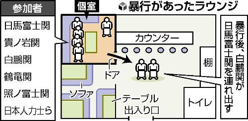 【ビール瓶は否定】日馬富士、協会にも暴行認める!止めに入った照ノ富士も数発殴られる!