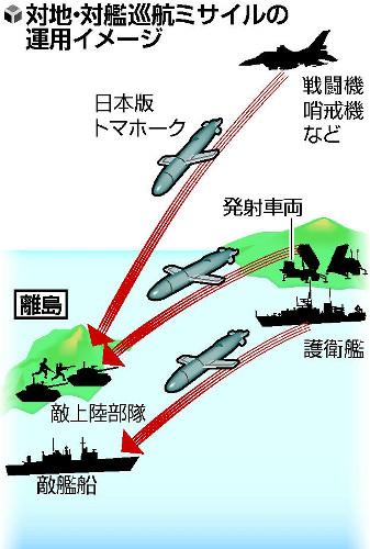 【日本版トマホーク】政府が開発の方向で検討!