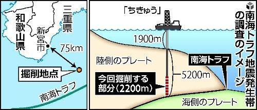 【南海トラフ地震】地球深部探査船「ちきゅう」5200mまで掘り下げの画像2-2