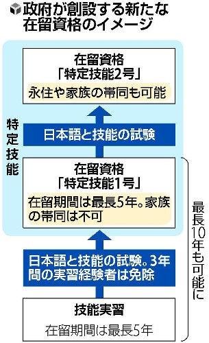 【外国人労働者】家族を呼び寄せ永住も可能に、在留期限を撤廃!の画像2-2