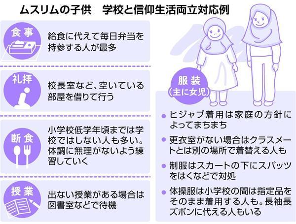 【東京】ムスリムの子供増加「礼拝は一日5回」「楽器は悪魔の呼びかけ」学校で理解と折り合いをの画像