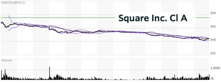Square株午後1時1分平成29年11月28日