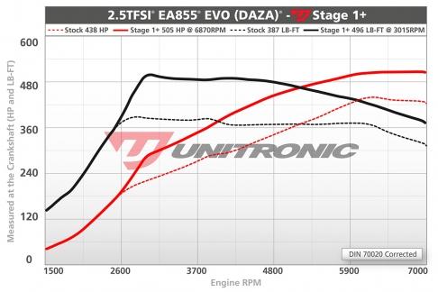 2-5TFSI-EA855-evo-Stage1-ORIGINAL-web.jpg