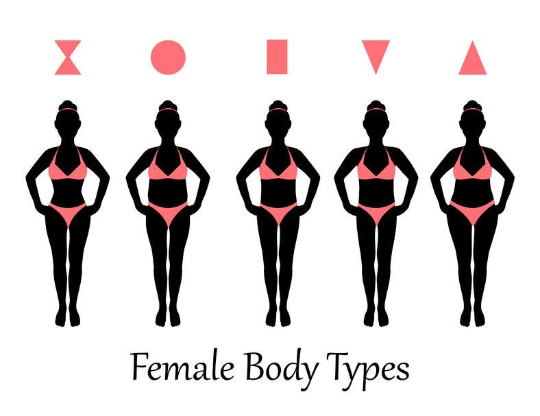 体型の違いを知るだけで自分を認めることができる