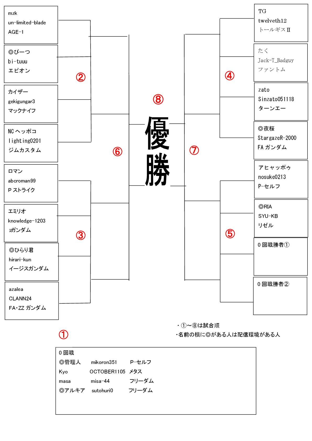 シャッフル大会2017_1223開催-001 (2)