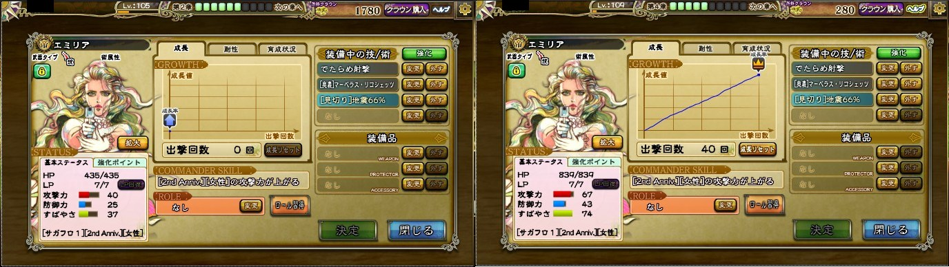 帝エミリア(銃 2nd anniv)