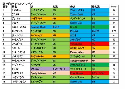 20171210阪神JF
