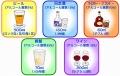 節度ある適度な飲酒