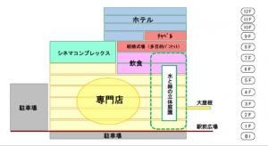 熊本駅ビル③