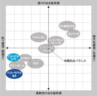 pmap_iso2.jpg