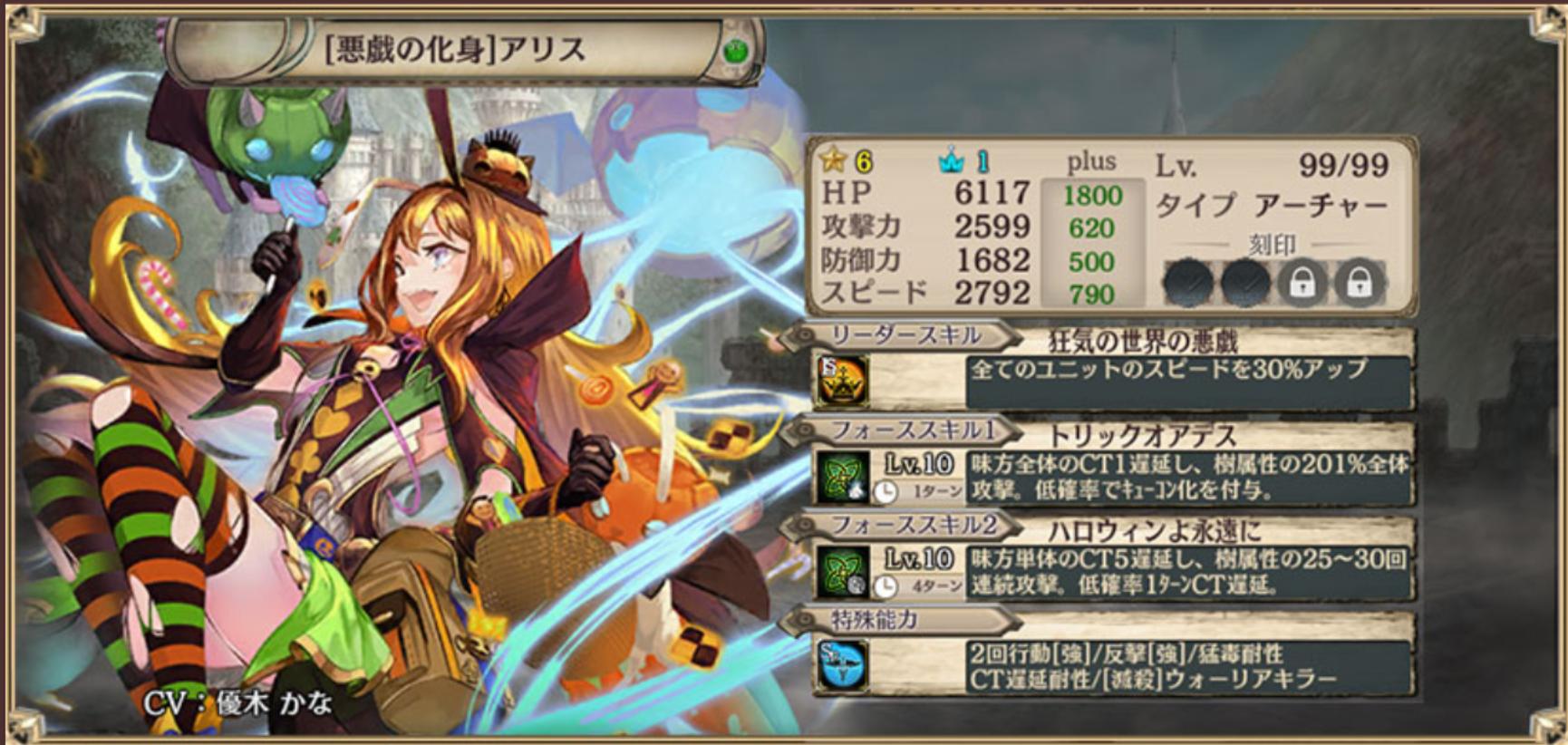 アリス 2
