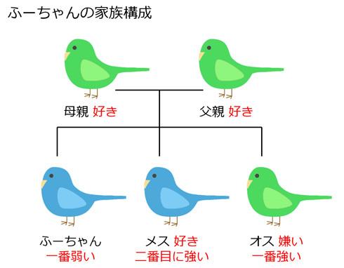 family1_3