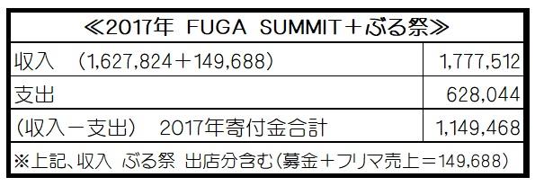 FUGA_BULL.jpg