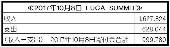 H29FUGASUMMIT.jpg