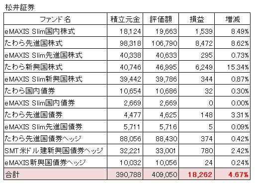 201701203松井証券_1