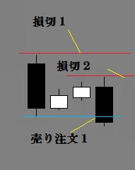 N字反転 下落 4