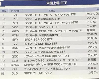rakuten-etf-ranking-20171216.png