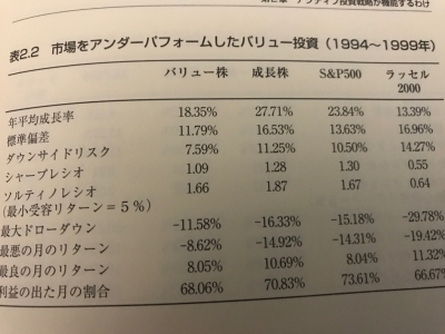 value-or-growth-1994-1999.jpg
