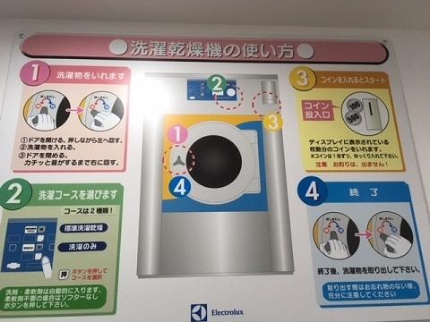 表示洗濯乾燥機