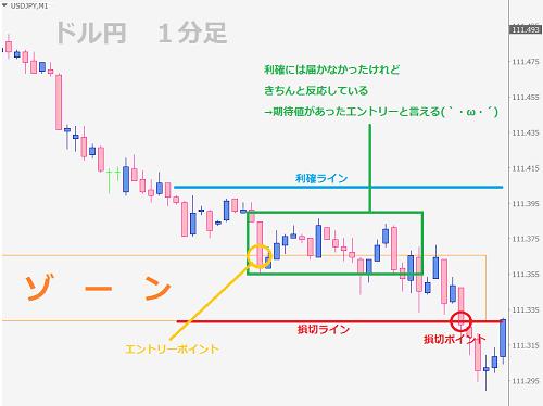 ドル円20171125記事③-min