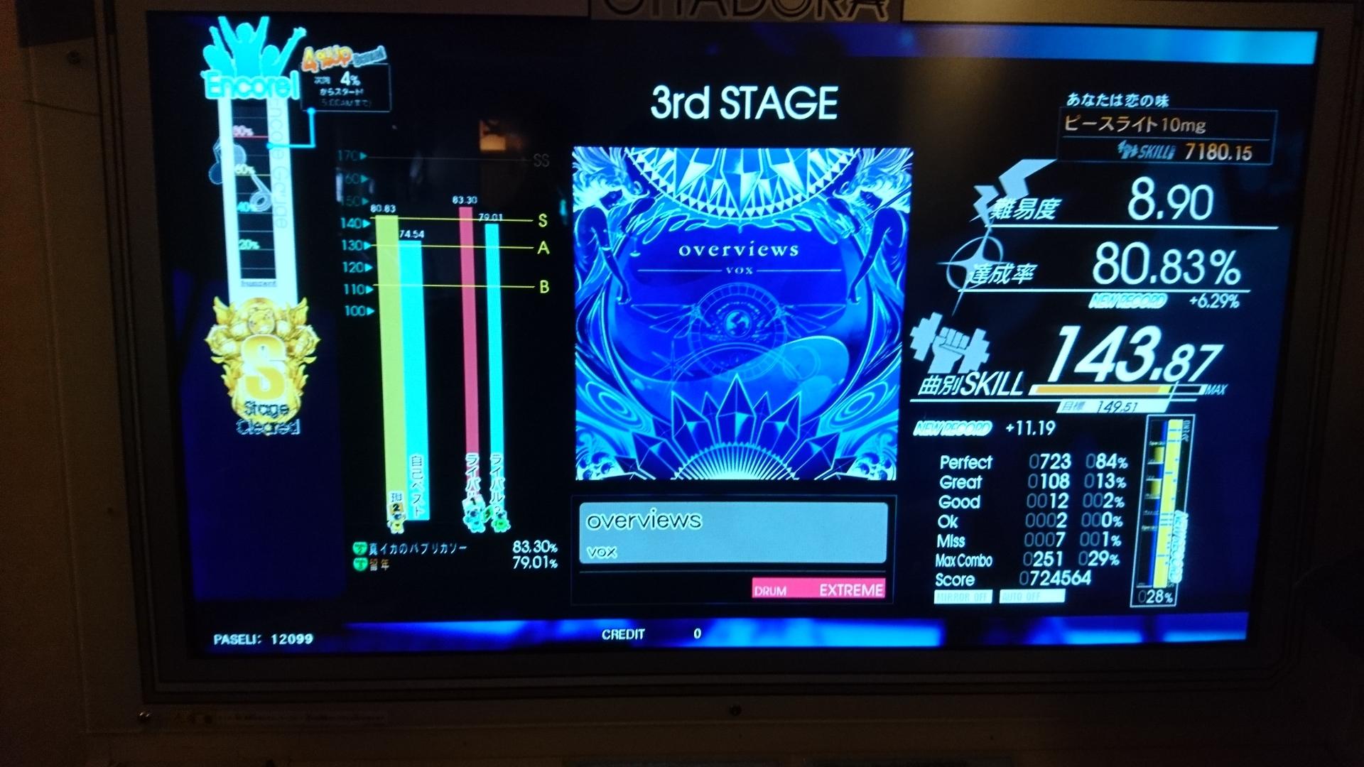 overviews赤S判