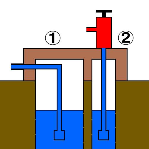 DIYで打ち抜き井戸を掘る!⑤ ~呼び水不要の井戸~⑨