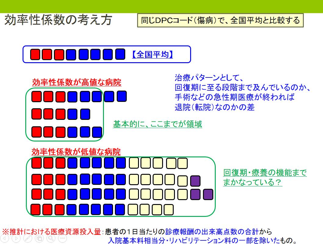 koritsu_keisu.png