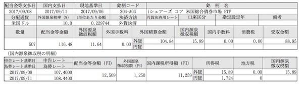 AGG 9月分配金
